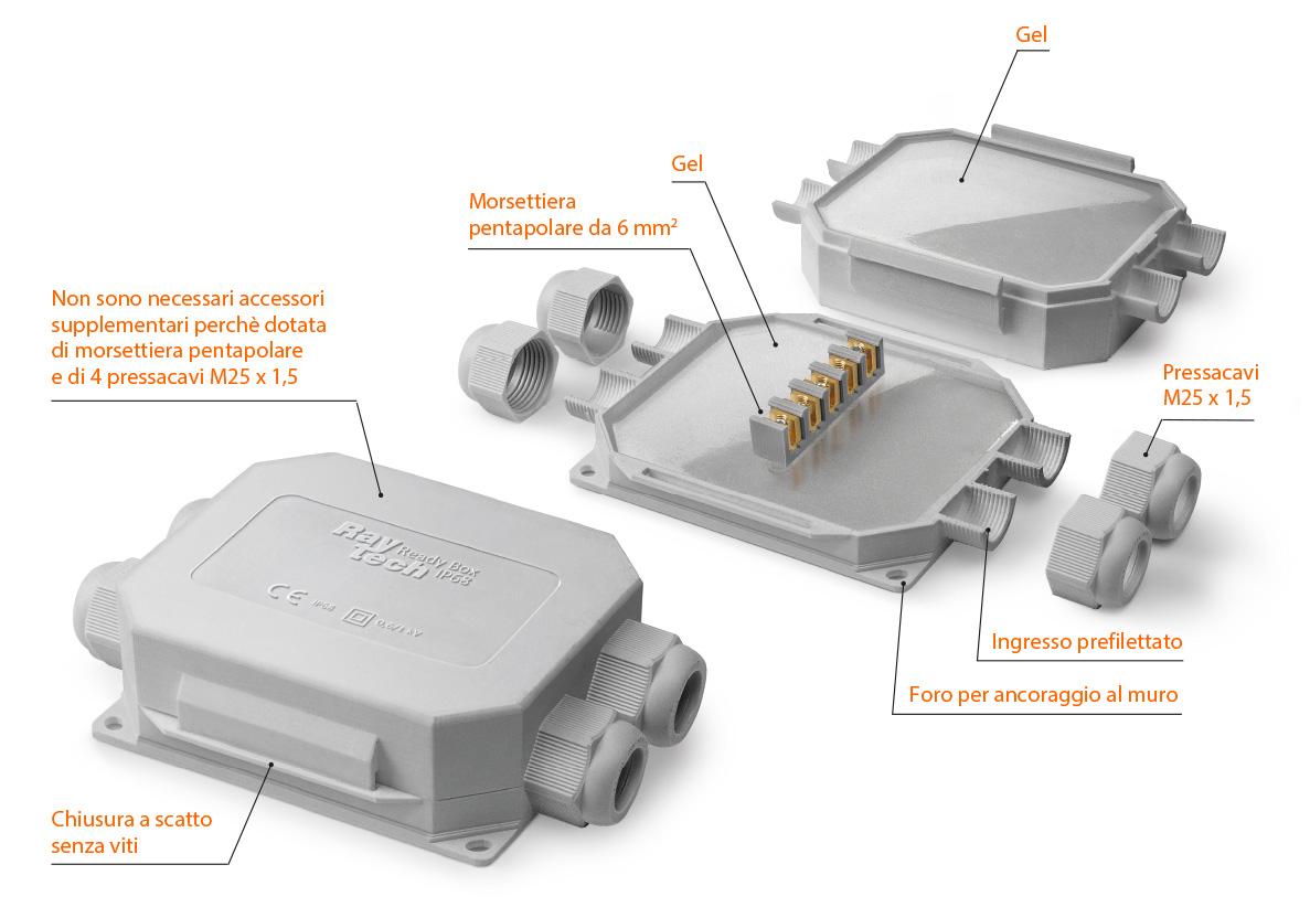 Raytech Ready Box IP98 - Esploso